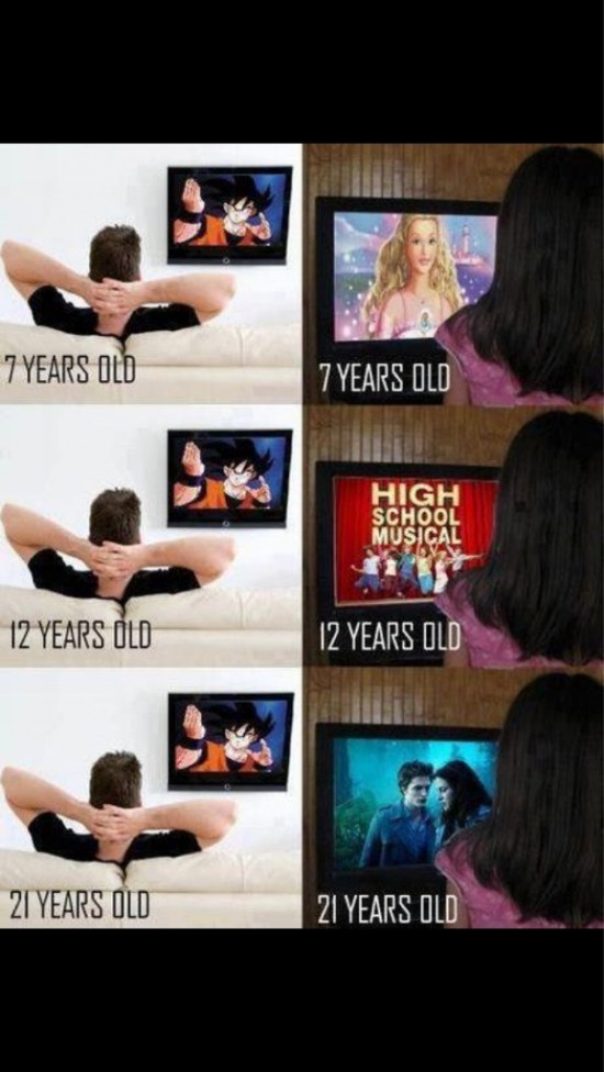Diferencias entre los dibujos que ven chicos y chicas