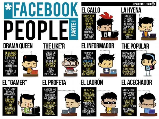 Fauna de Facebook