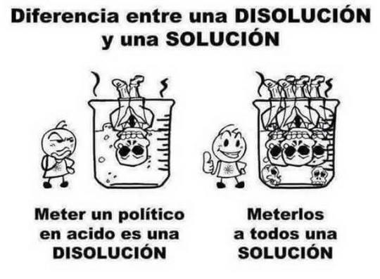 Diferencia entre disolución y solución