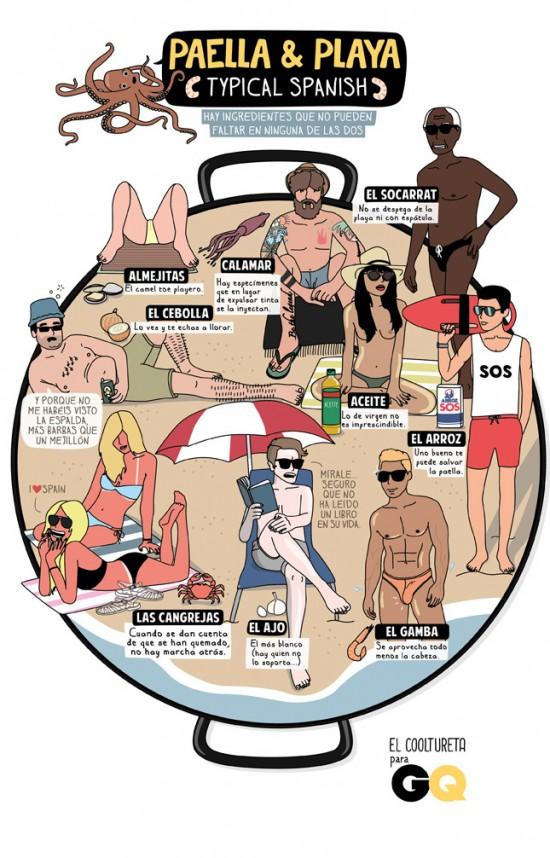 Personajes que te encuentras en la playa