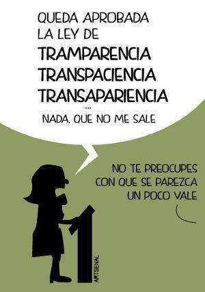 Ley de transparencia en España