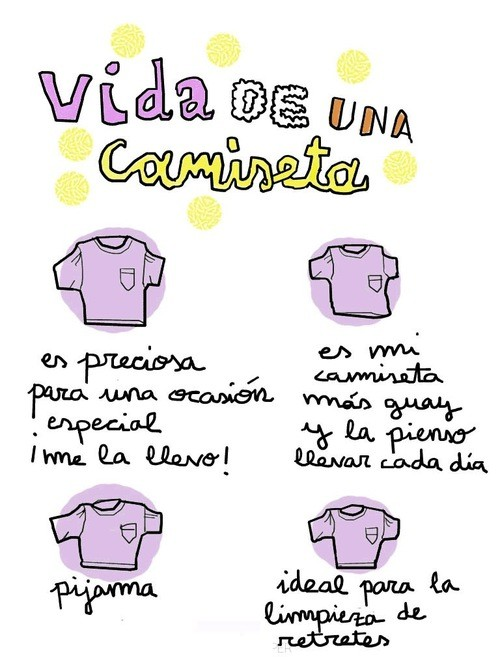 Vida de una camiseta