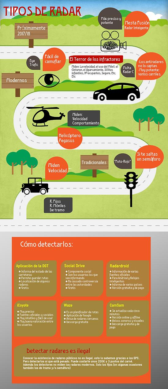 Datos que no conocías de las multas de tráfico