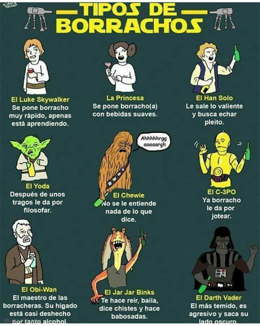 Tipos de borrachos