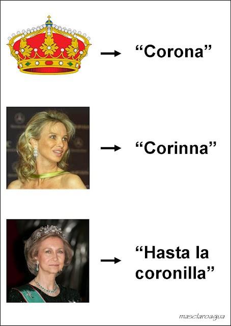 Diferencias entre corona, corinna y hasta la coronilla