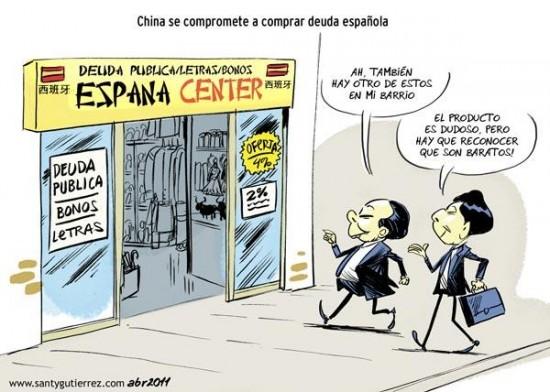 China compra España