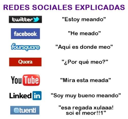 Redes sociales bien explicadas