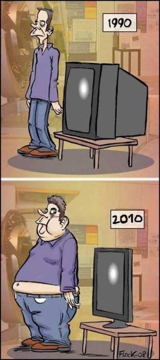 La televisión antes y ahora