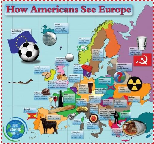 ¿Como ven los EEUU a los Europeos?