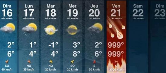El tiempo esta semana (Fin del Mundo)