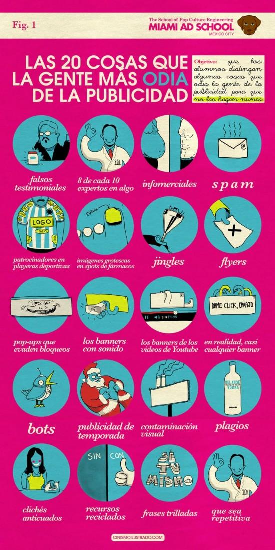 Las 20 cosas mas odiadas de la publicidad