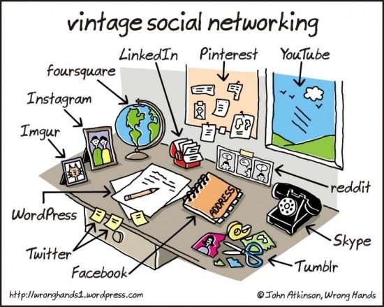 Redes sociales antes de que hubiese internet