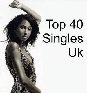 Uk top 40 - El mejor pop británico en Spotify