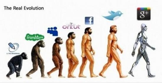 Evolución del hombre en Internet