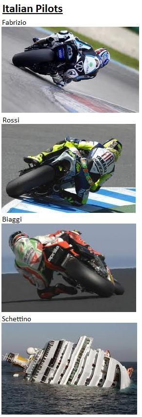 Los mejores pilotos italianos