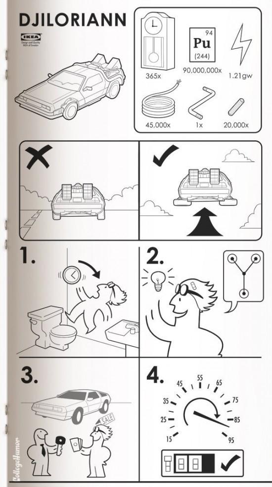 Delorean según Ikea