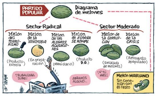 Los melones del PP