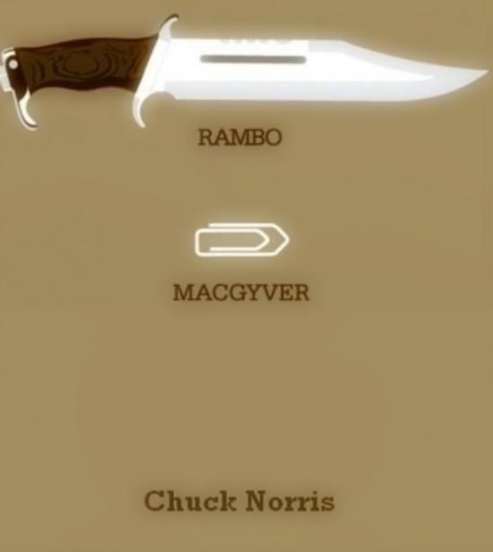Las armas de Rambo, MacGyver y Chuck Norris