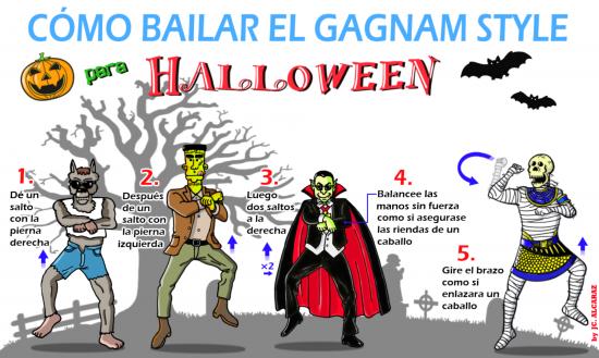 Como bailar el gagnam style
