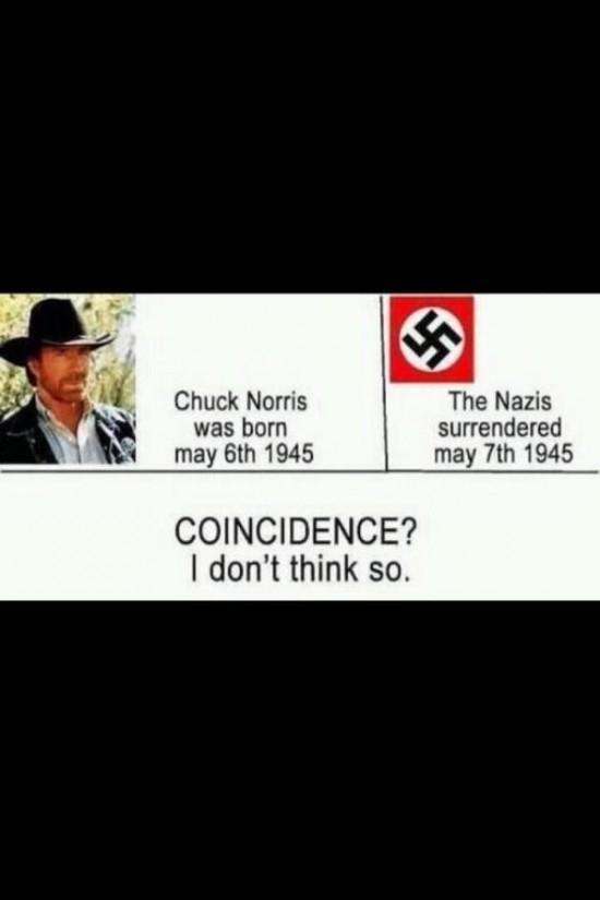 El día que nació Chucknorris