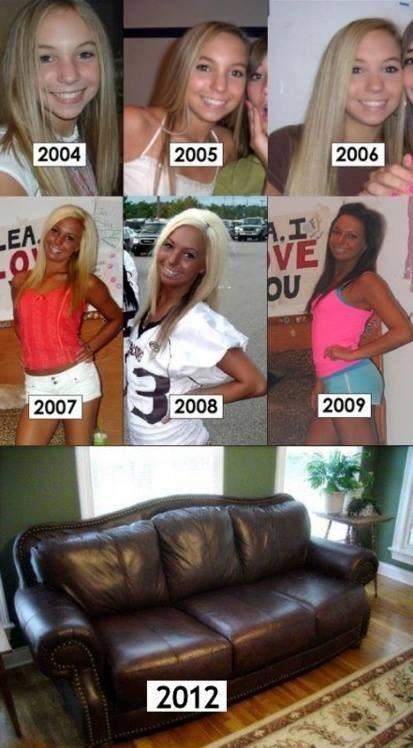 Evolución de una chica adicta al solarium