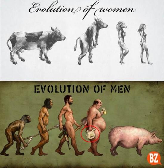 Evolución de hombres y mujeres
