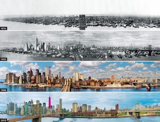 Evolución de Nueva York