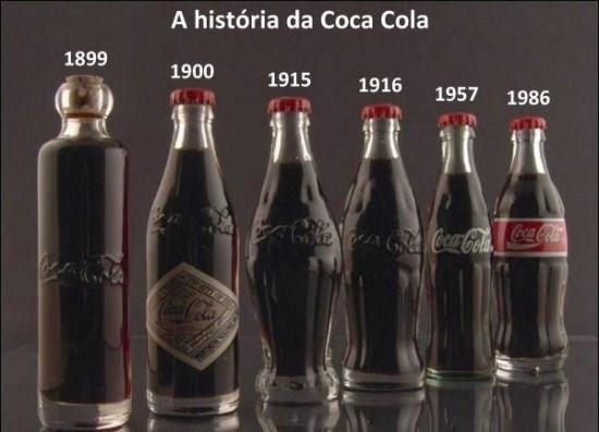 La historia de la Coca Cola