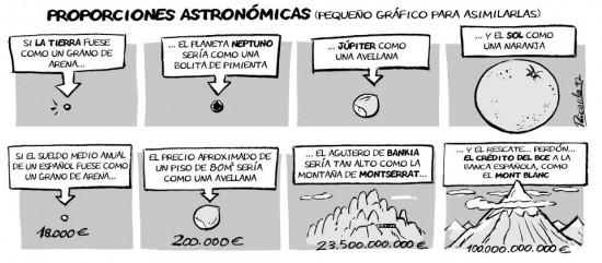 Proporciones astronómicas, cómo entenderlas