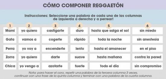 Componer una canción de reggaeton
